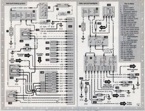 Discovery Ii Abs Wiring Diagrams  Free Car Wiring Diagrams