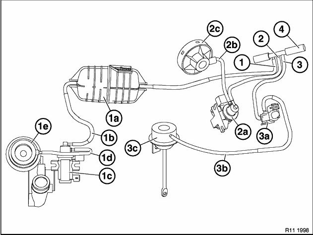 Freelander Td4 Fuse Box Diagram : 31 Wiring Diagram Images
