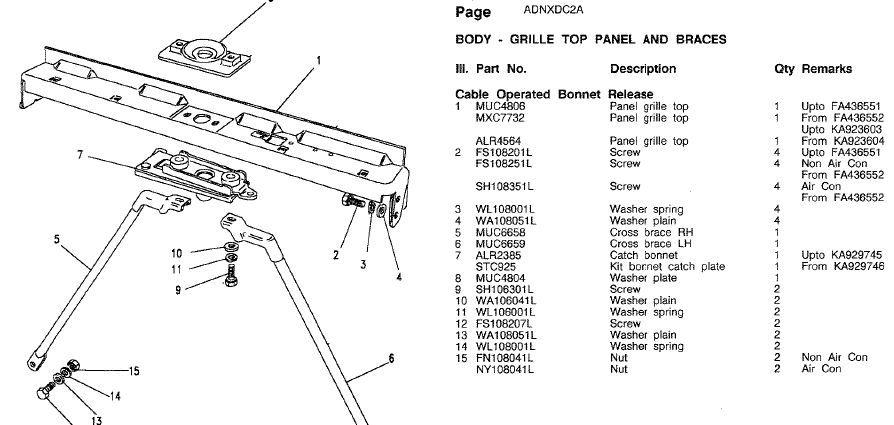 Land Rover Defender Bonnet Release Cable