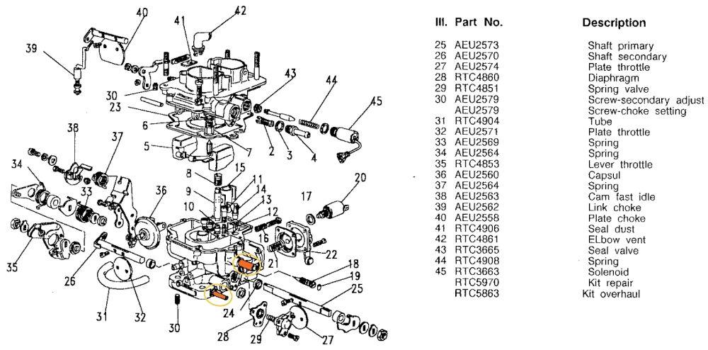 Range Rover Fuse Box Wiring Diagram Schemes. Rover. Auto