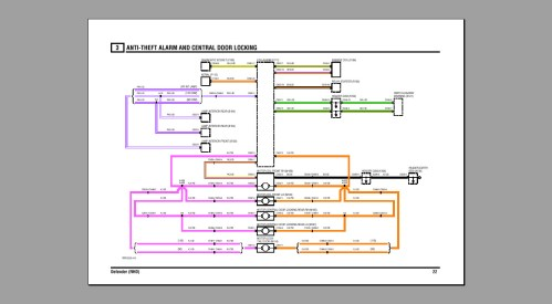 small resolution of land rover alarm wiring diagram wiring diagram rover alarm wiring diagram