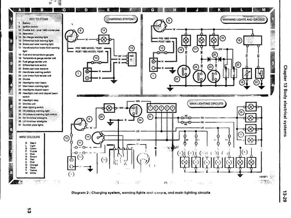 medium resolution of charging system warning lights gauges main lighting circuits jpg