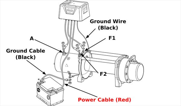 YAWWWQ (Yet Another Warn Winch Wiring Question