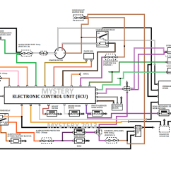 Land Rover Discovery 2 Td5 Wiring Diagram Java Code To Uml 1999 Defender And Electrical