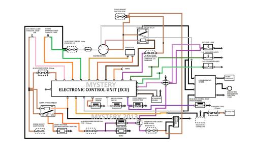 small resolution of land rover defender alarm wiring diagram wiring diagram lapland rover defender alarm wiring diagram nissan juke