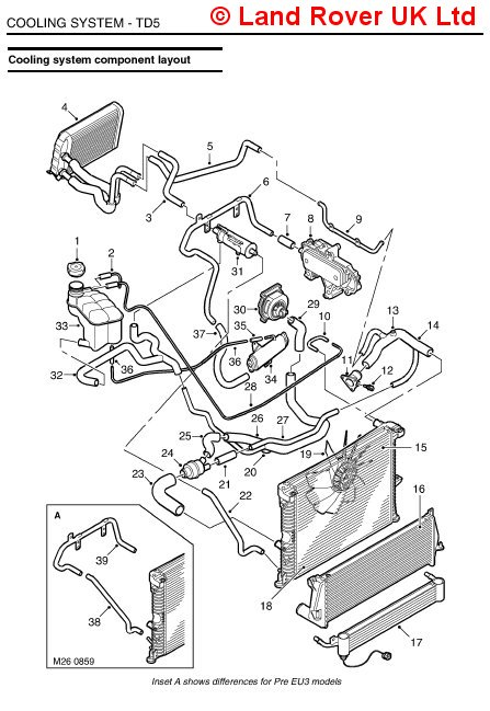 Land Rover Discovery Cooling Diagram. Rover. Auto Parts