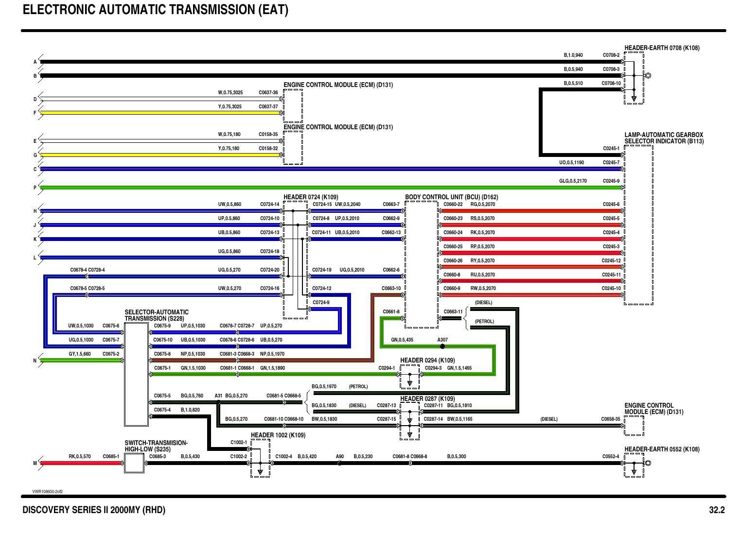 land rover discovery 2 td5 wiring diagram 1973 dodge charger ignition ii fuse box suzuki kizashi