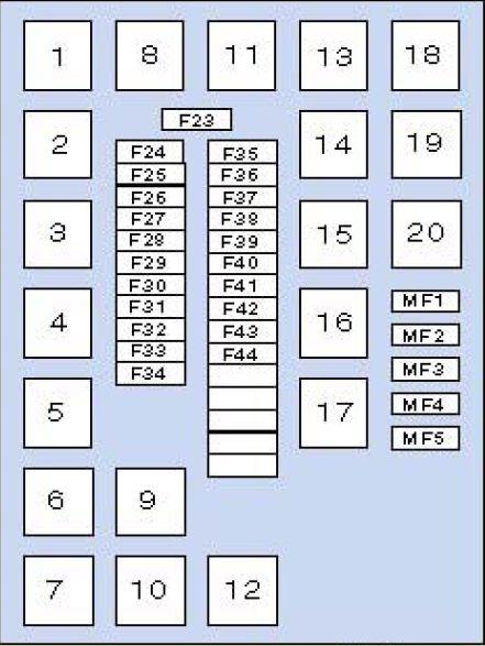 p 38 fuse box wiring