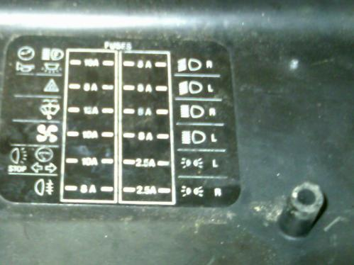 small resolution of land rover 90 fuse box wiring diagram for you land rover discovery 3 fuse box land