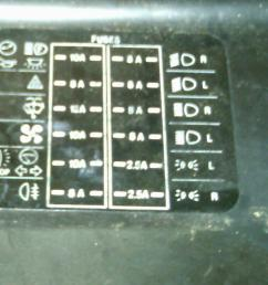 land rover 90 fuse box wiring diagram list1984 land rover defender fuse box wiring diagram user [ 2023 x 1517 Pixel ]