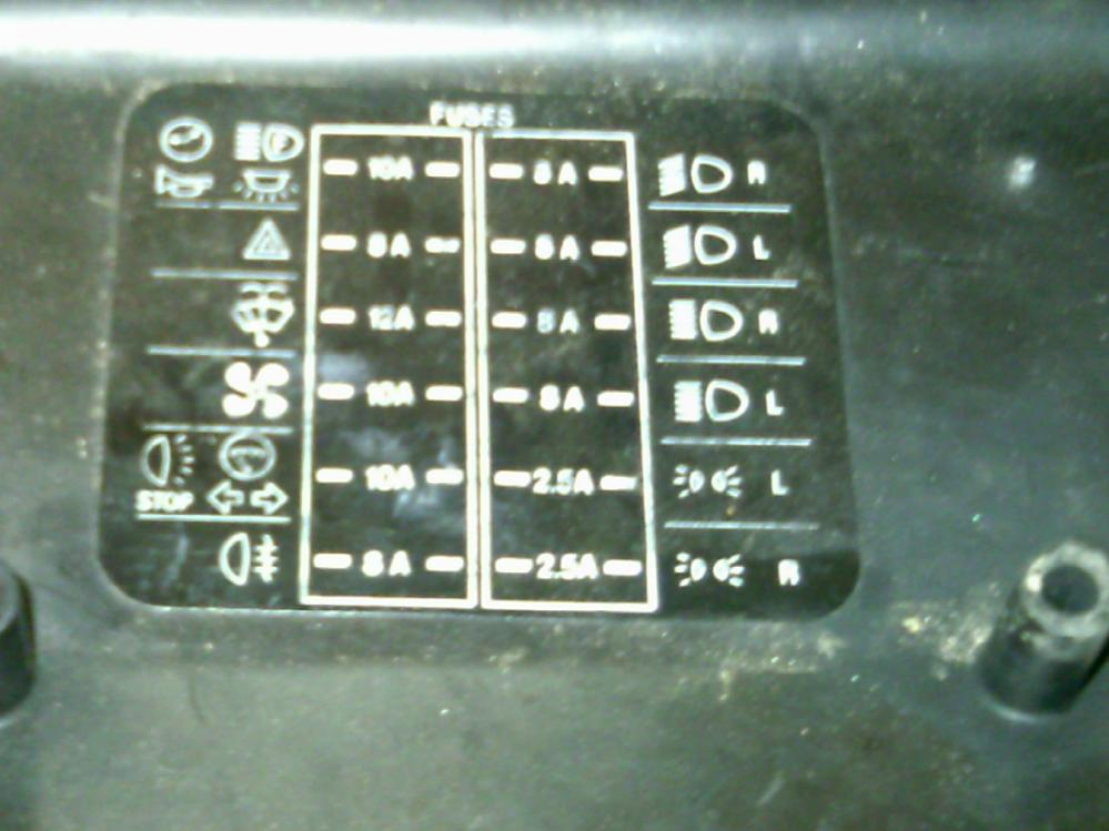 medium resolution of 1984 land rover defender fuse box wiring diagram user land rover 90 fuse box diagram land rover 90 fuse box