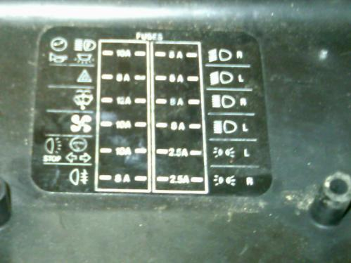 small resolution of land rover 90 fuse box wiring diagram list1984 land rover defender fuse box wiring diagram user