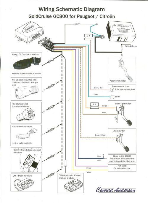 small resolution of freelander td4 wiring diagram 29 wiring diagram images land rover freelander towbar wiring diagram land rover freelander electrical diagram