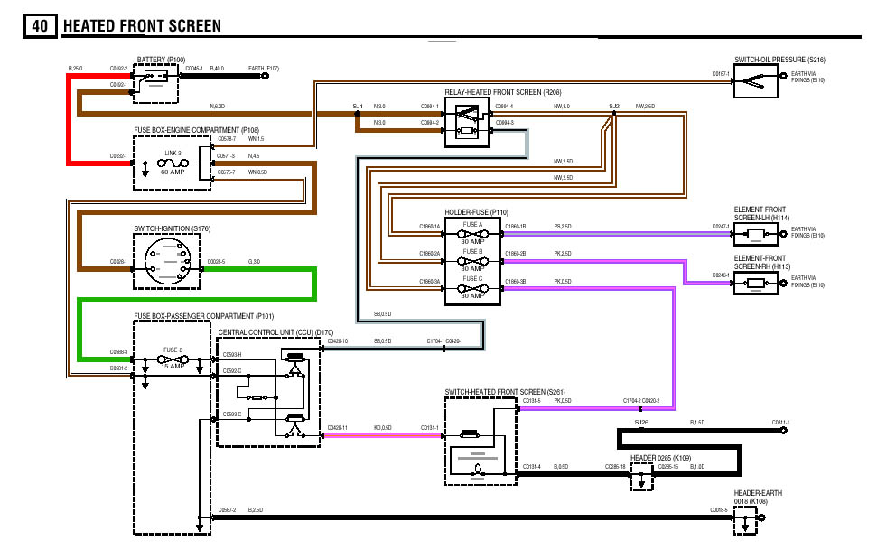 land rover defender heated windscreen wiring diagram
