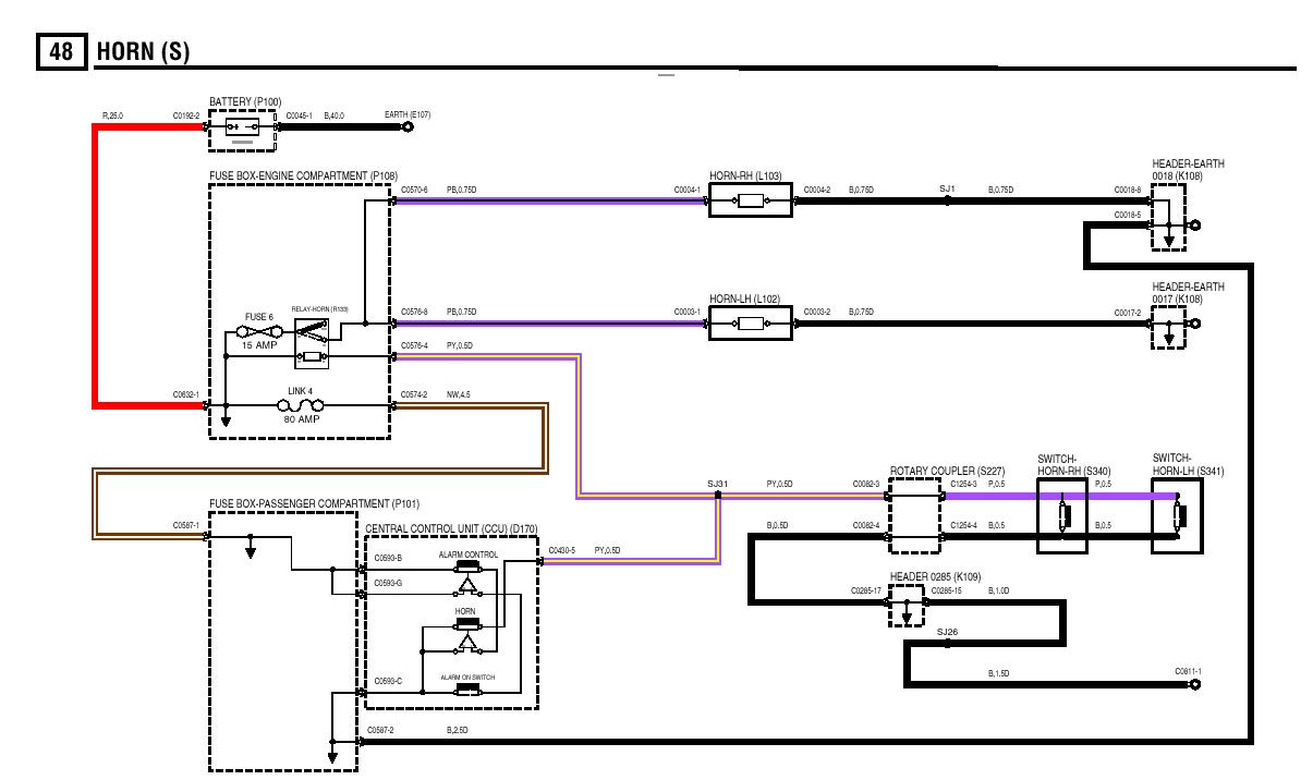 hight resolution of freelander horn wiring diagram landyzone land rover forumrh landyzone co uk