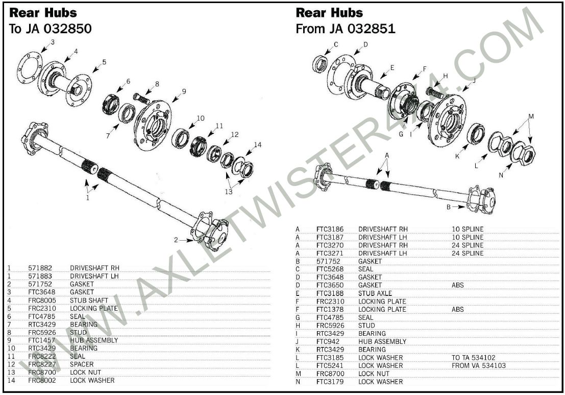 Land Rover Discovery 1 Front Wheel Bearing Replacement