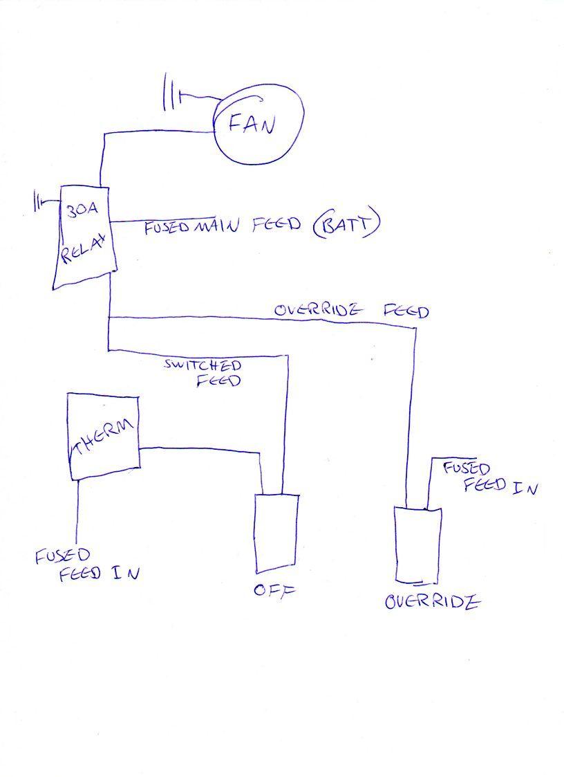 medium resolution of kenlowe wiring landyzone land rover forum kenlowe fan wiring diagram