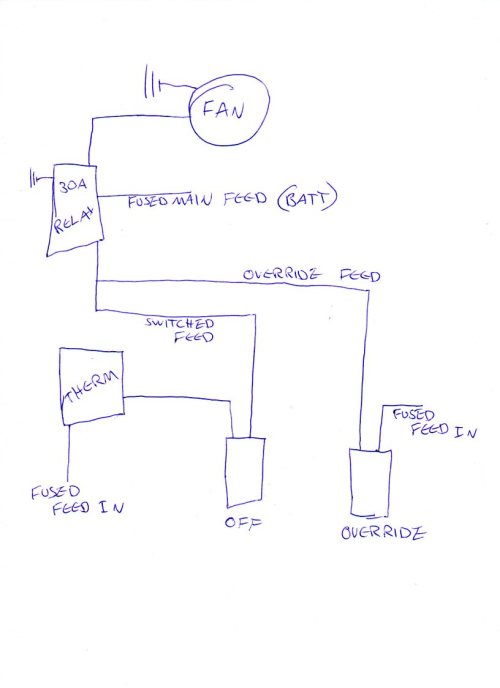small resolution of kenlowe wiring landyzone land rover forum kenlowe fan wiring diagram