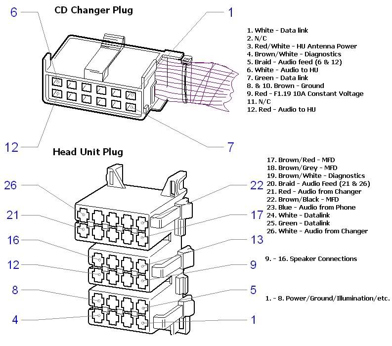 vauxhall insignia radio wiring diagram