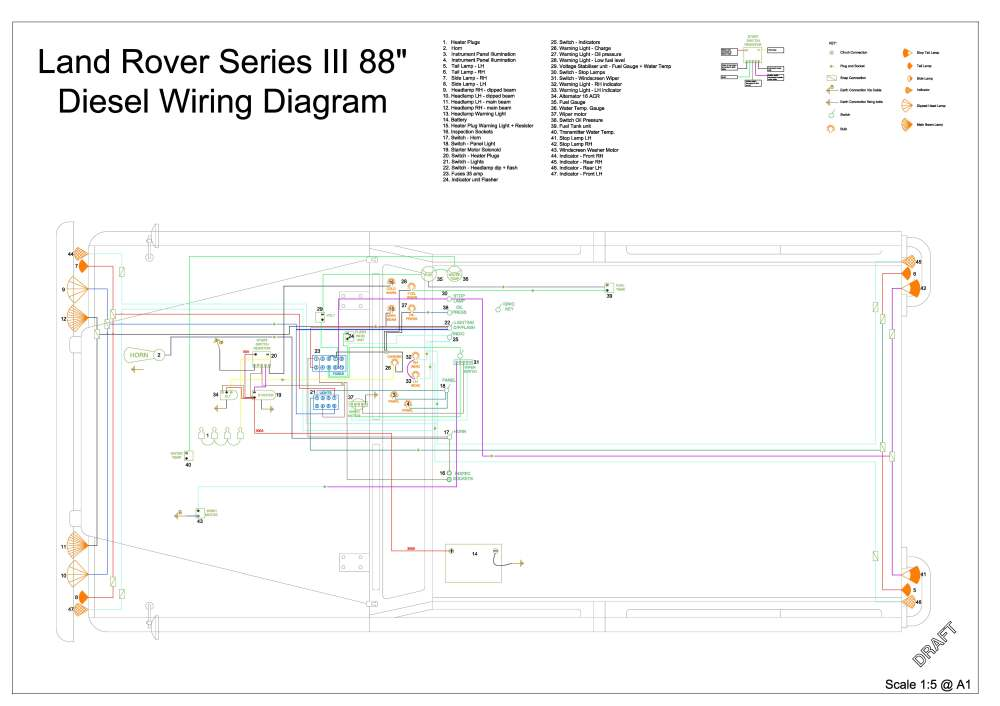 medium resolution of land rover series 3 wiring loom diagram 39 wiring