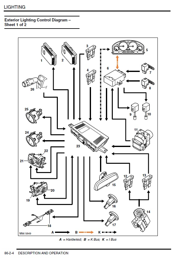 Range Rover Clic Door Lock Wiring Diagram. . Wiring Diagram
