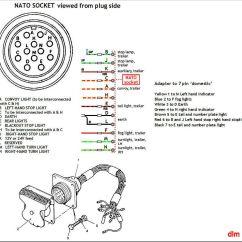 Trailer Plug Wiring Diagram 7 Pin Uk Moen Shower Valve Parts Tow Socket Landyzone Land Rover Forum Nato Jpg