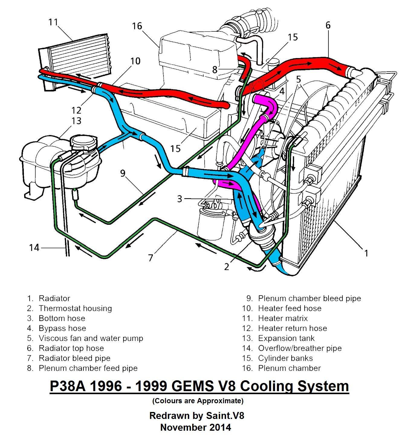 land rover freelander engine diagram 2007 nissan maxima td4 wiring hyundai veracruz