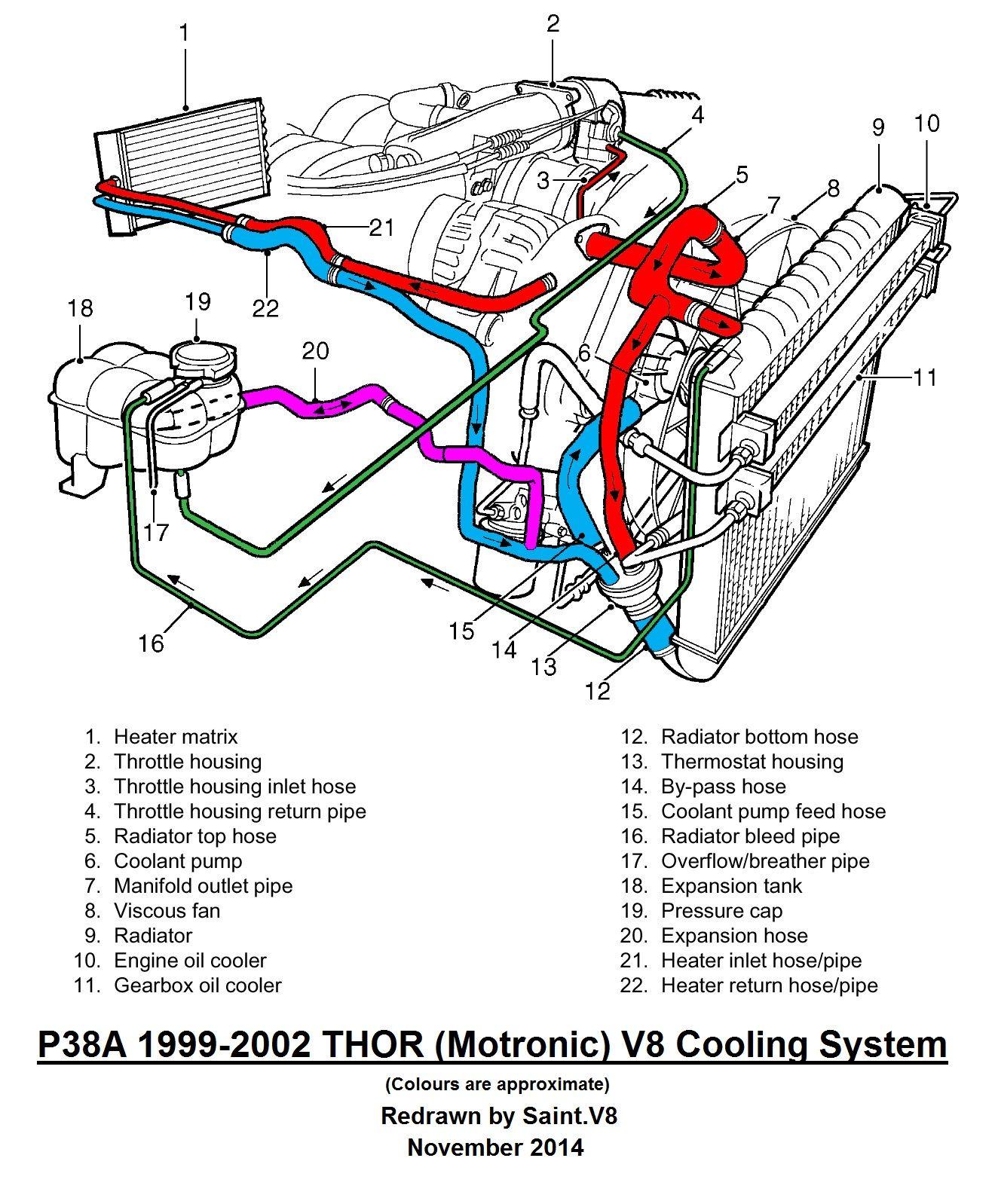 range rover p 38 wiring diagram