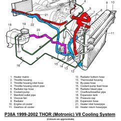 L322 Air Suspension Wiring Diagram Ge High Pressure Sodium Ballast Range Rover P38 Library