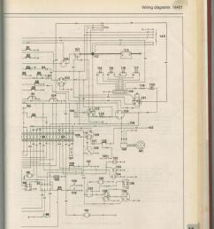 range rover classic wiring easy to read wiring diagrams range rover ac diagram range rover engine diagram [ 1257 x 1729 Pixel ]