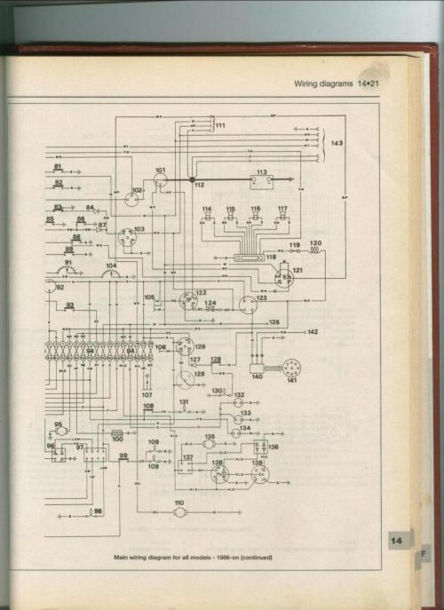 small resolution of range rover classic wiring easy to read wiring diagrams range rover ac diagram range rover engine diagram