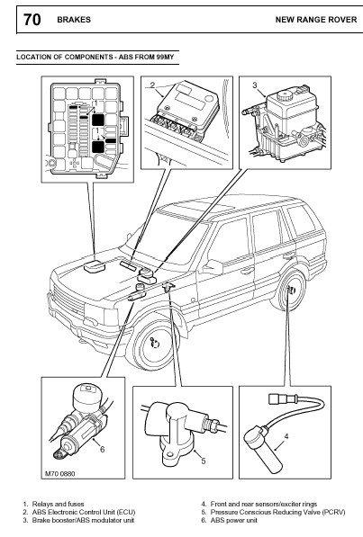 Range Rover P38 Fuse Box Location : 33 Wiring Diagram