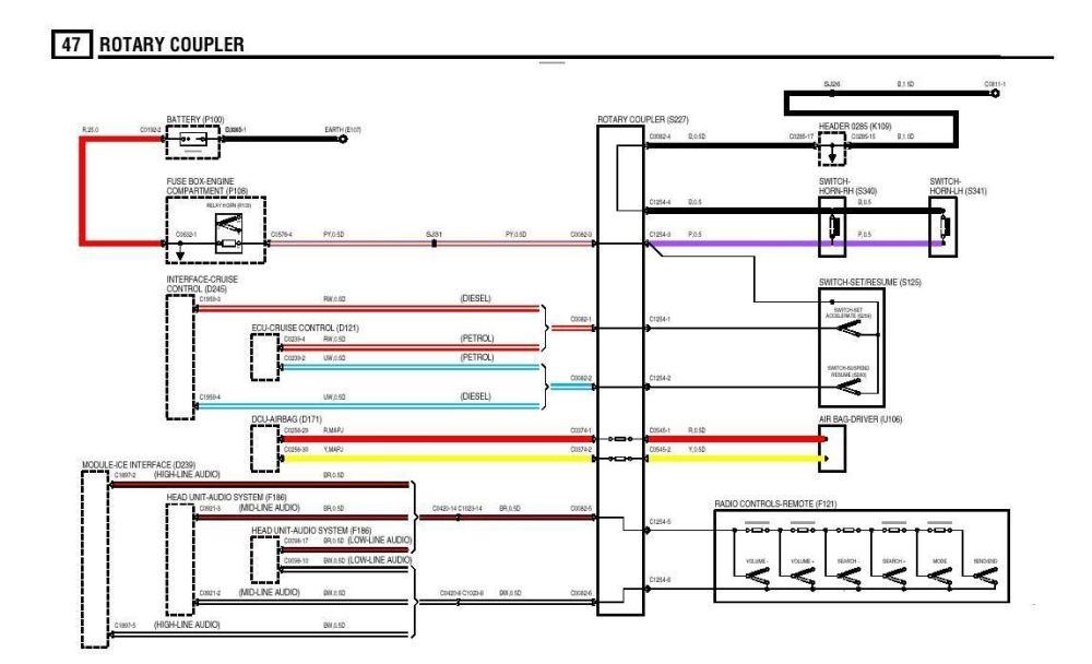 medium resolution of freelander 2 headlight wiring diagram wiring library freelander 2 headlight wiring diagram