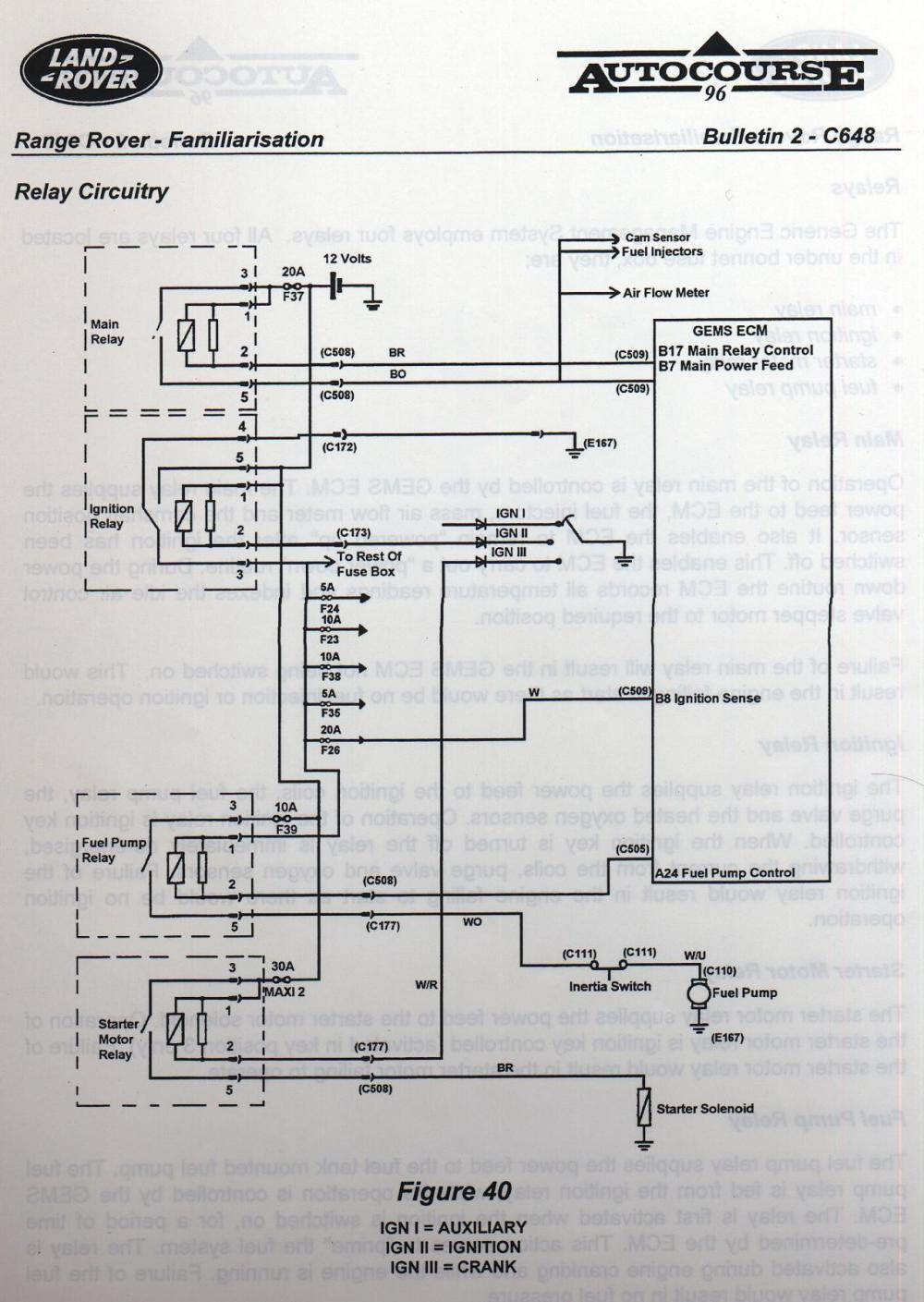 medium resolution of weird fuse box problem p38 page 2 landyzone land rover forum range rover p38 wiring diagram