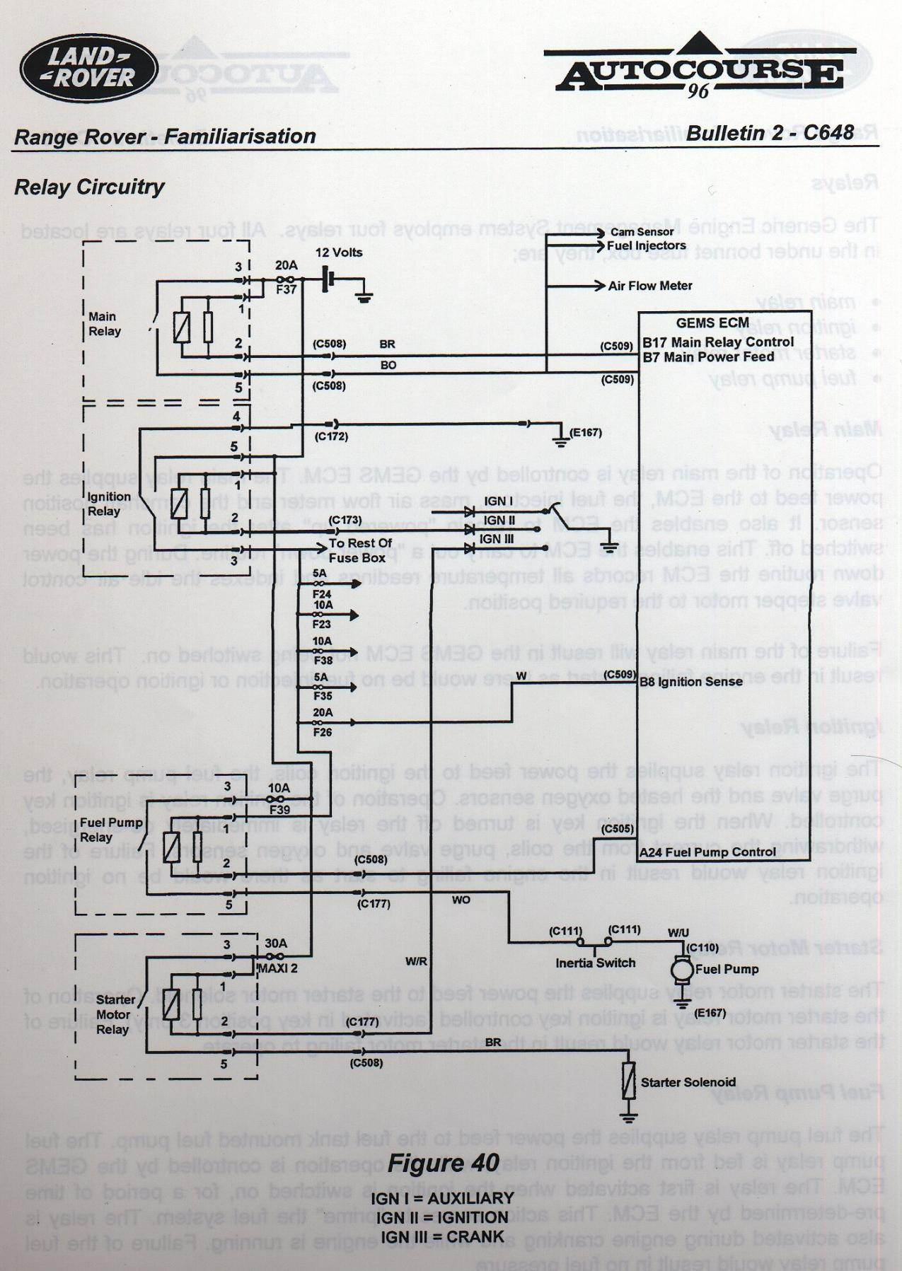 hight resolution of weird fuse box problem p38 page 2 landyzone land rover forum range rover p38 wiring diagram