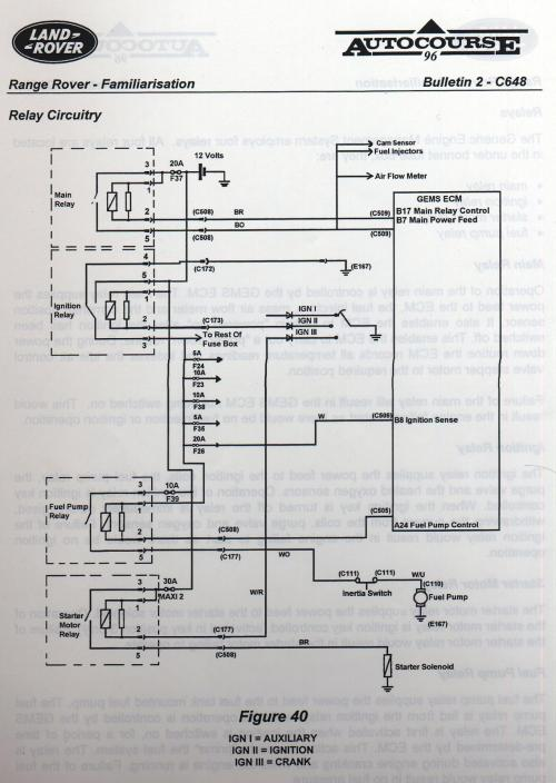 small resolution of weird fuse box problem p38 page 2 landyzone land rover forum range rover p38 wiring diagram