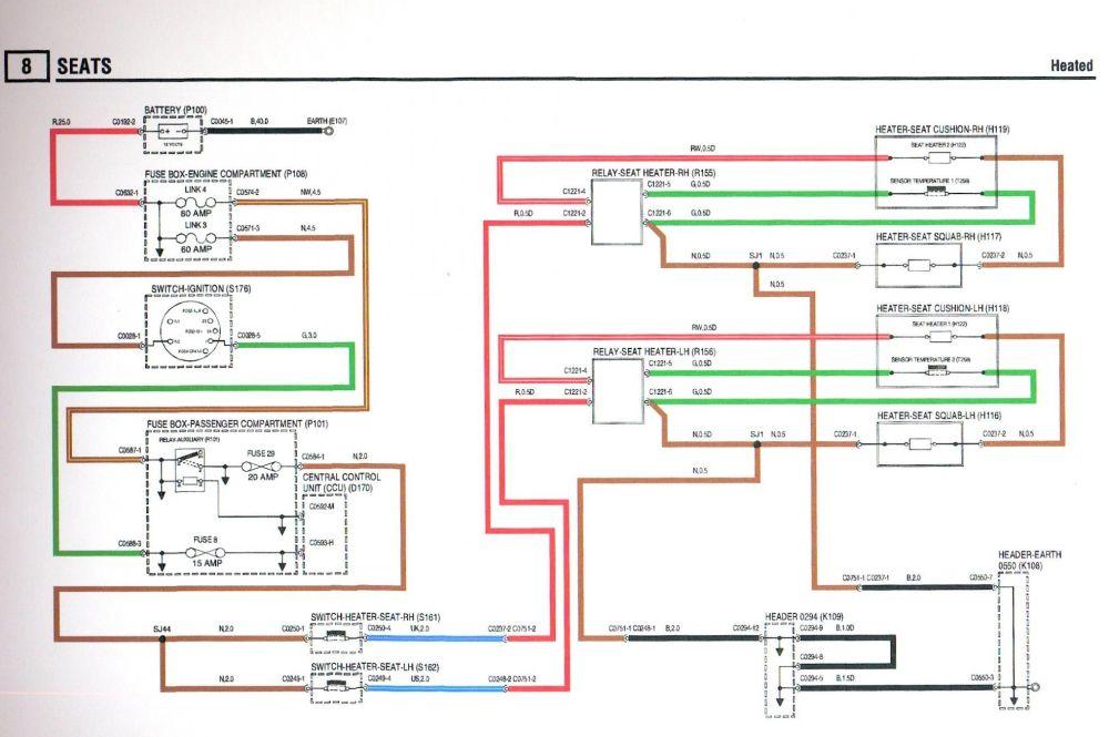 medium resolution of magnificent freelander 2 wiring diagram elaboration best images rh oursweetbakeshop info land rover freelander 2003 land
