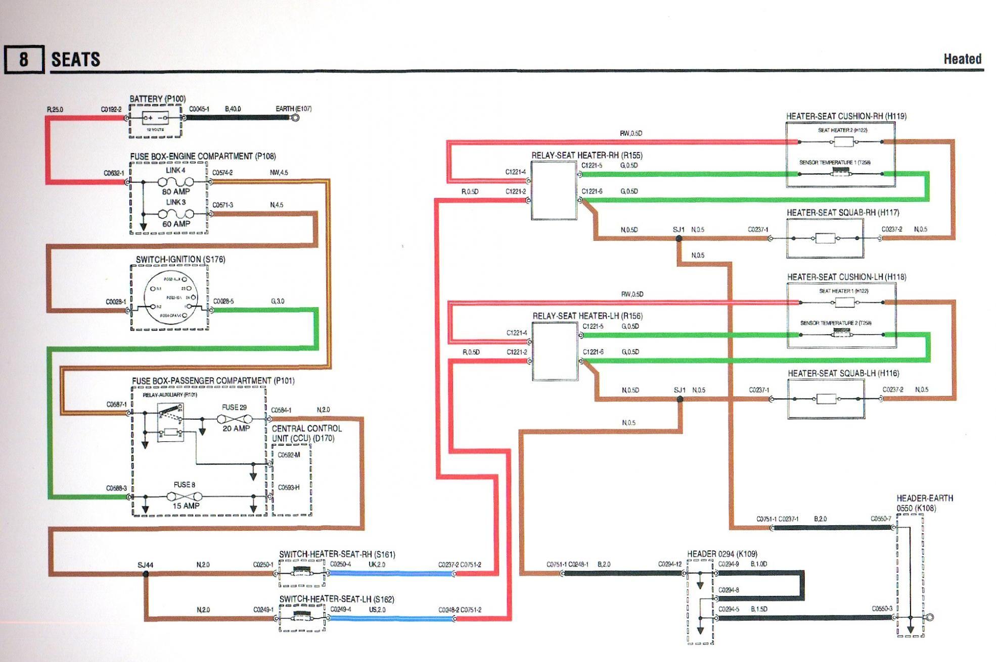 hight resolution of magnificent freelander 2 wiring diagram elaboration best images rh oursweetbakeshop info land rover freelander 2003 land