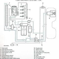 Freelander Wiring Diagram Amplifier Td4 29 Images