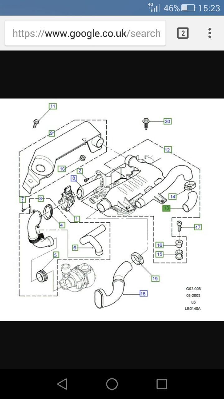 medium resolution of freelander 2 5 engine diagram wiring diagram img freelander 2 5 engine diagram
