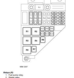 fuse box land rover freelander freelander 1 fuse box location 30 wiring diagram images [ 1080 x 1920 Pixel ]