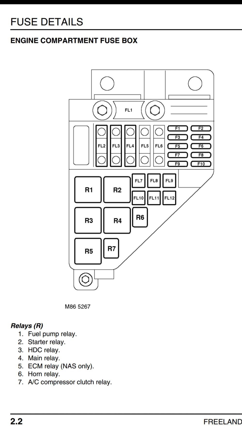 medium resolution of fuse box land rover freelander freelander 1 fuse box location 30 wiring diagram images