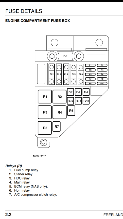 small resolution of fuse box land rover freelander freelander 1 fuse box location 30 wiring diagram images