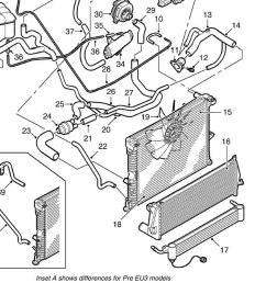 wiring diagram 2003 freelander defender wiring diagram 1985 land rover transmission land rover manual transmission [ 1181 x 946 Pixel ]