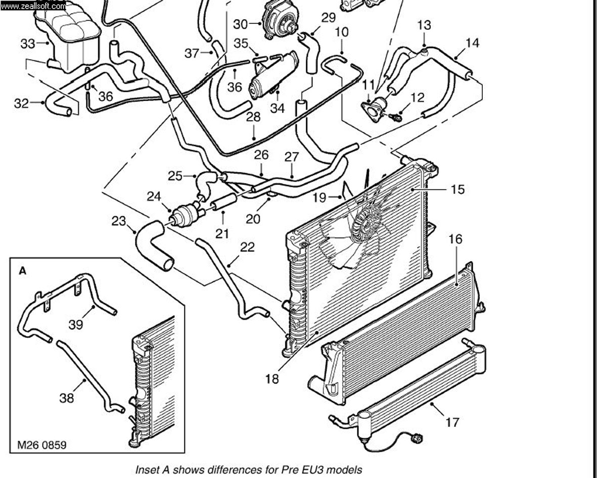 land rover discovery 2 td5 wiring diagram three circle venn printable cooling system