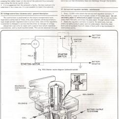 Land Rover Discovery 1 Wiring Diagram For A Three Way Switch With Dimmer 1994 Defender 90 Diagrams