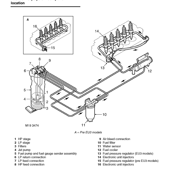 Td5 Fuel Pump Wiring Diagram