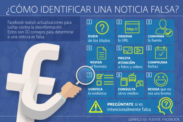 9 tips de Facebook para identificar noticias falsas
