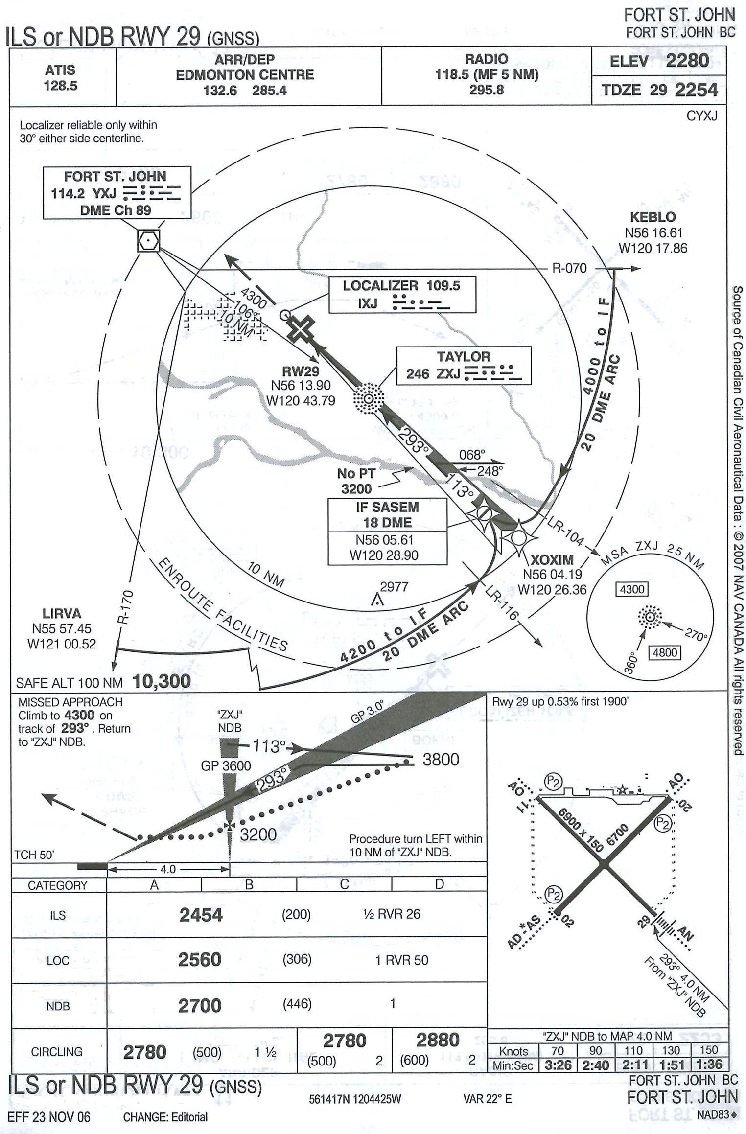 Instrument Procedures, Fort St. John Airport, Langley