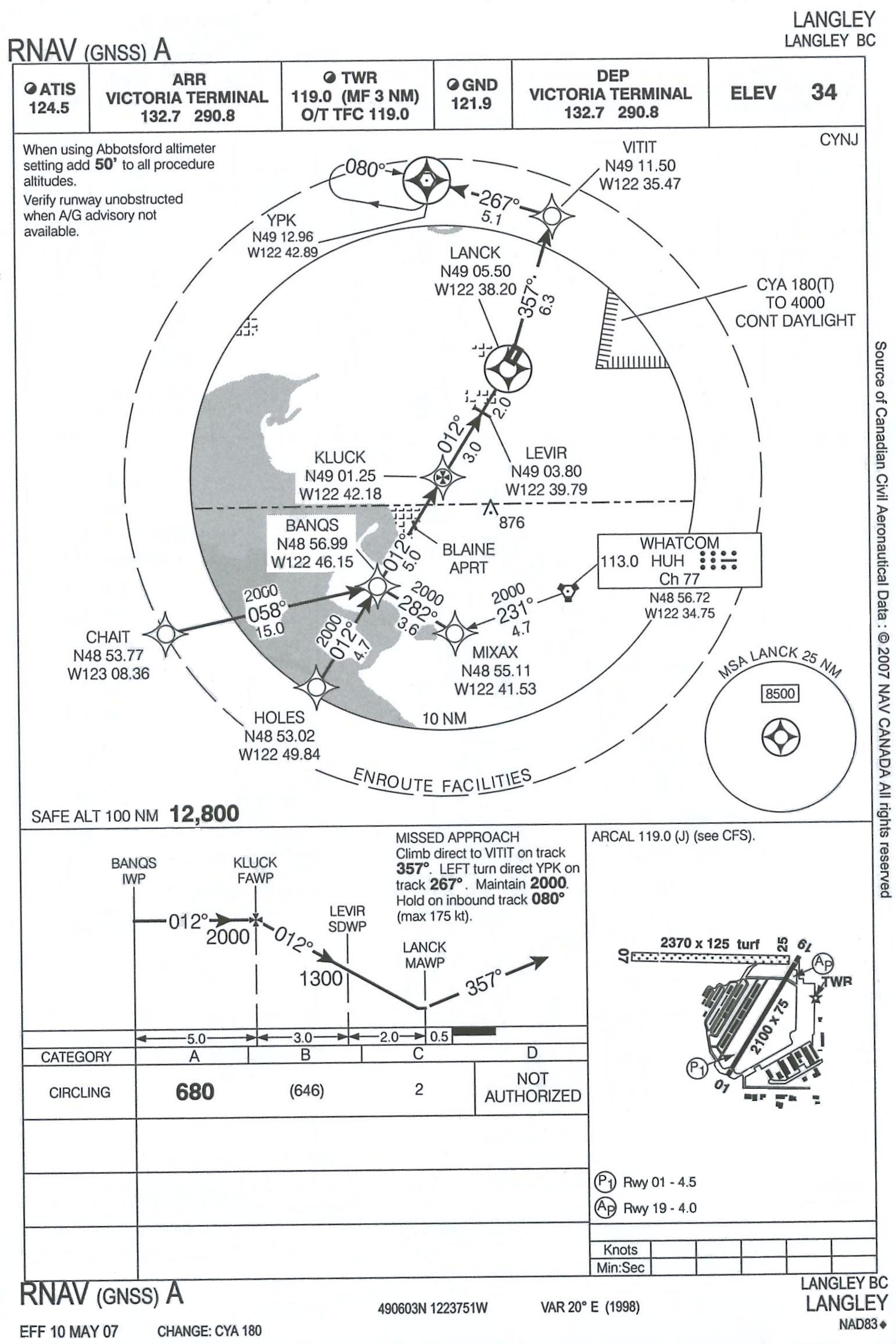 Instrument Procedures Langley Airport, Langley Flying School.